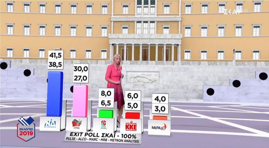 exit-100-SKAI