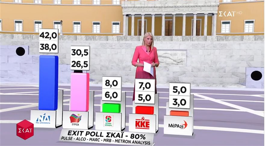 exit-skai01