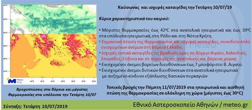 kairos_kataigides_kausonas