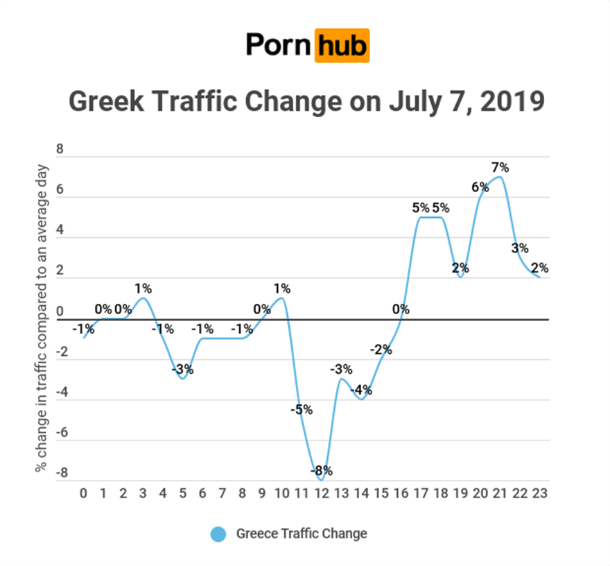 pornhub_traffic.png