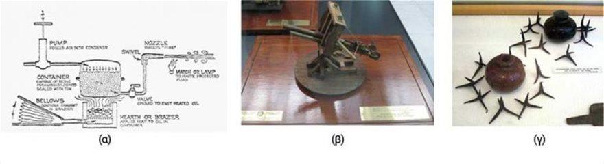 Ιστορικη-πιθανη-ανακατασκευη-του-μηχανισμου-του-υγρου-πυρος-κατα-J_-H-Haldon-και-M_-Byrne_-768x210