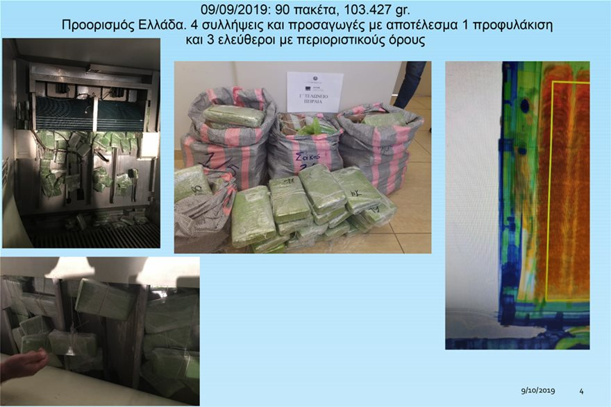 3rd-Customs-office-of-Piraeus-drugs-4
