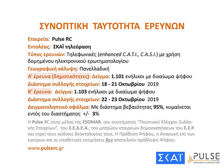 ΔΗΜΟΣΚΟΠΗΣΗ-241019-1