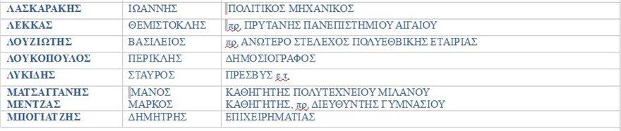 ypografes-2