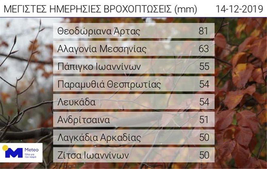 meg-1