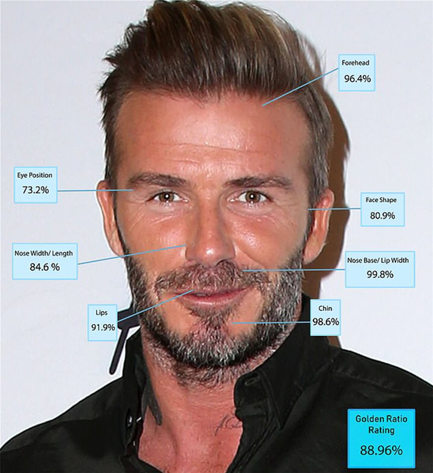 24261184-7962219-Dr_Julian_commended_David_Beckham_pictured_over_his_chiselled_ch-a-91_1580761662894