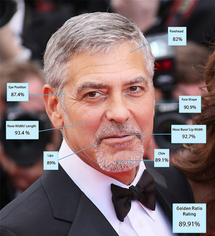 24261186-7962219-George_Clooney_58_was_toppled_from_the_top_spot_largely_because_-a-89_1580761652867