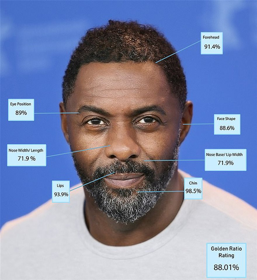24261192-7962219-Idris_Elba_pictured_above_was_only_just_beaten_by_David_Beckham_-a-92_1580761668706