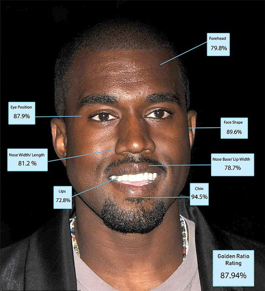 24261196-7962219-Kanye_West_scored_highly_for_his_eye_spacing_and_his_chin_He_was-a-93_1580761673109