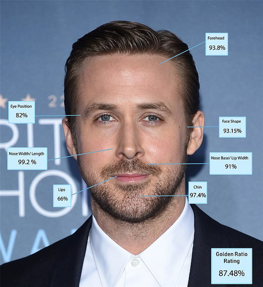 24261200-7962219-Ryan_Gosling_was_tenth_in_the_rankings_He_had_the_most_perfectly-a-94_1580761676936