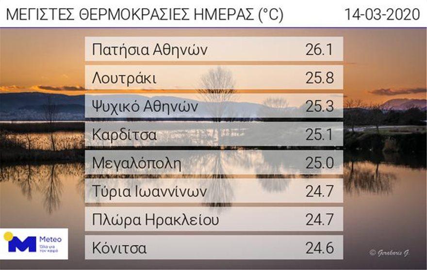 athina_kalokairi_kairos
