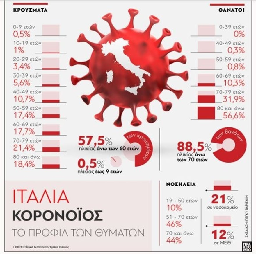 italia_katagrafi_thumata