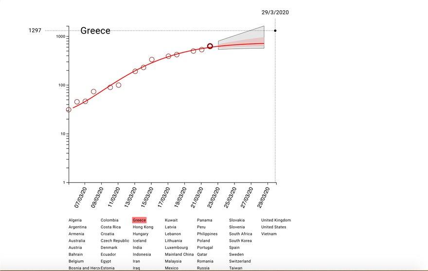 Greece_Coronavirus