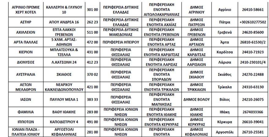 ΠΙΝΑΚΑΣ-3