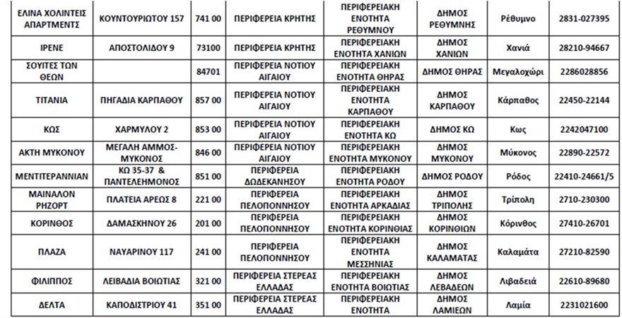 ΠΙΝΑΚΑΣ-5