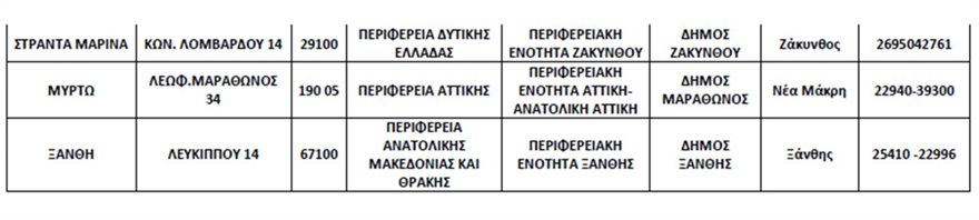 ΠΙΝΑΚΑΣ-8