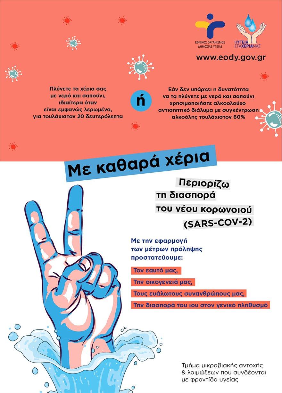 Χεριων αφισα 1  - Σχολεία: Θα ανοίξουν με 15 μαθητές ανά τάξη, αποστάσεις 1,5 μέτρου και… μεμβράνη στους υπολογιστές