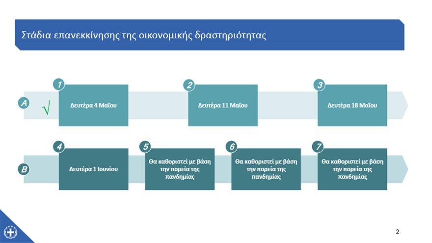 apoklimakwsi-2