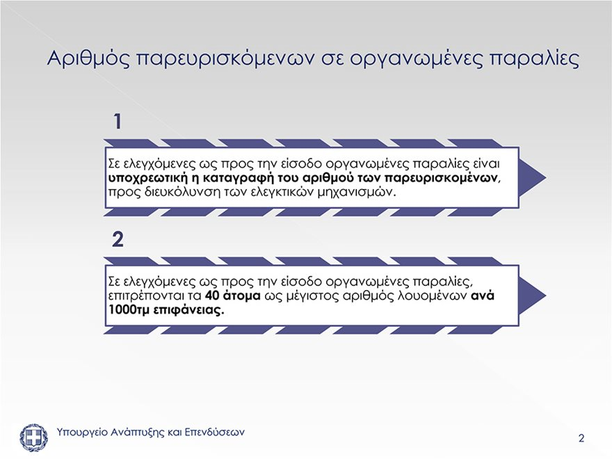 Κανονες-Λειτουργιας-Οργανωμενων-Παραλιων_F-2