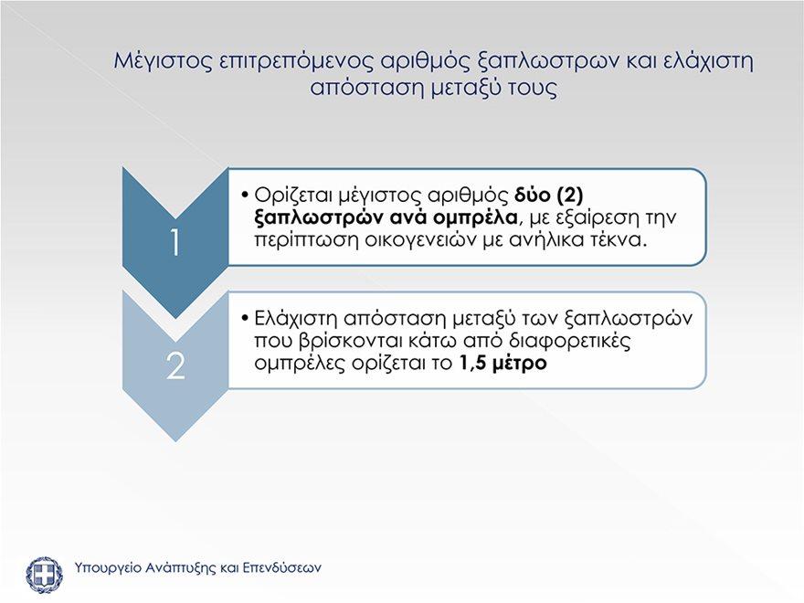 Κανονες-Λειτουργιας-Οργανωμενων-Παραλιων_F-4