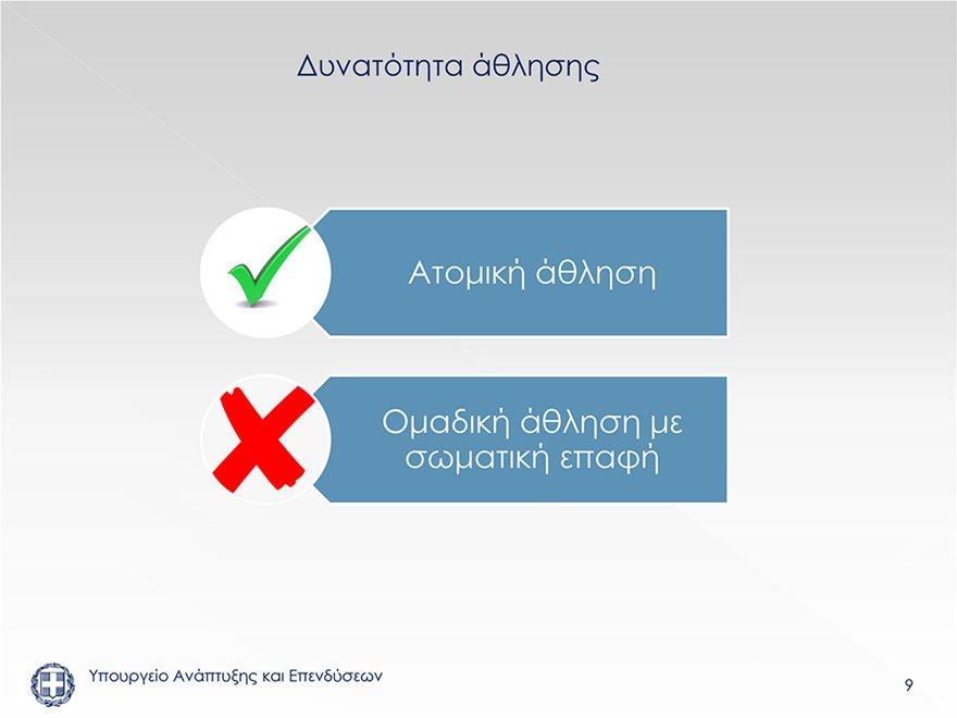 Κανονες-Λειτουργιας-Οργανωμενων-Παραλιων_F-7