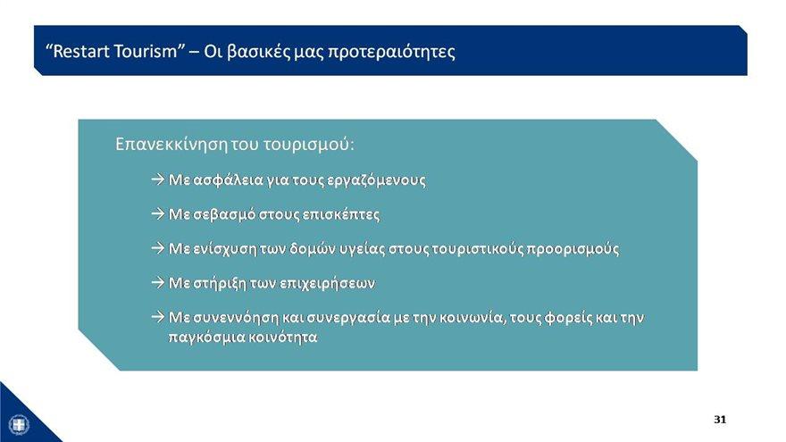 Διαφανεια31