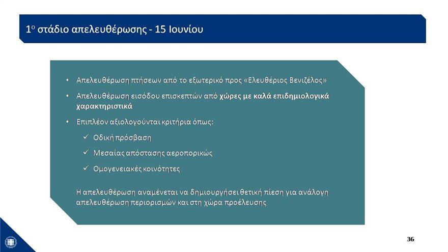 Διαφανεια36