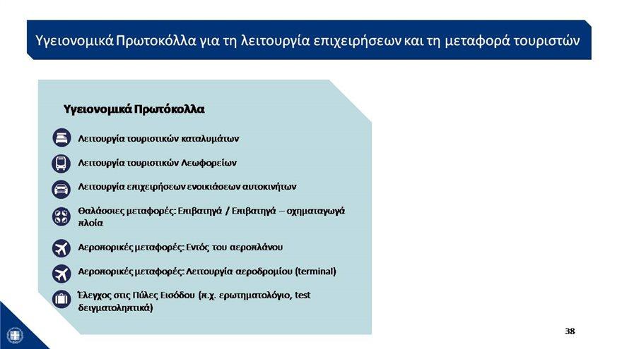 Διαφανεια38