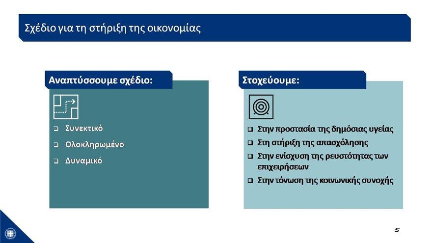 Διαφανεια5_2