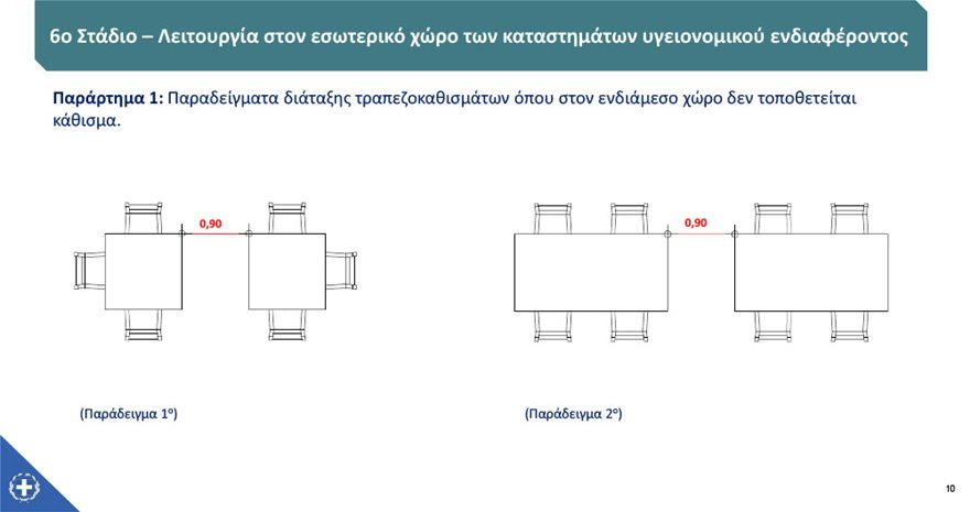 Covid-19_6ο---7ο-Σταδιο-FINAL-10