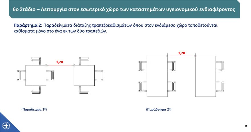 Covid-19_6ο---7ο-Σταδιο-FINAL-11