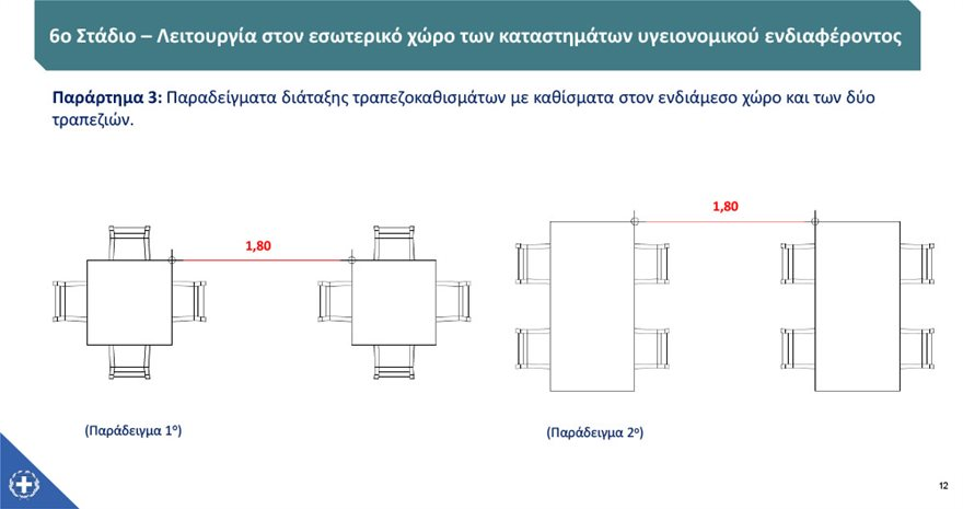 Covid-19_6ο---7ο-Σταδιο-FINAL-12