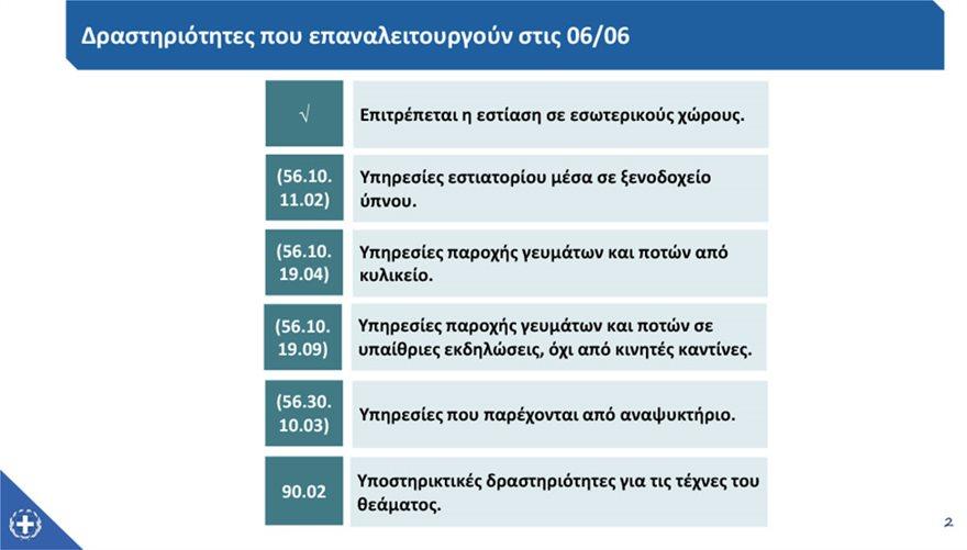 Covid-19_6ο---7ο-Σταδιο-FINAL-2