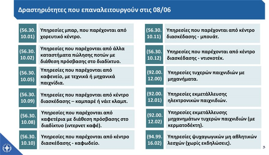 Covid-19_6ο---7ο-Σταδιο-FINAL-3