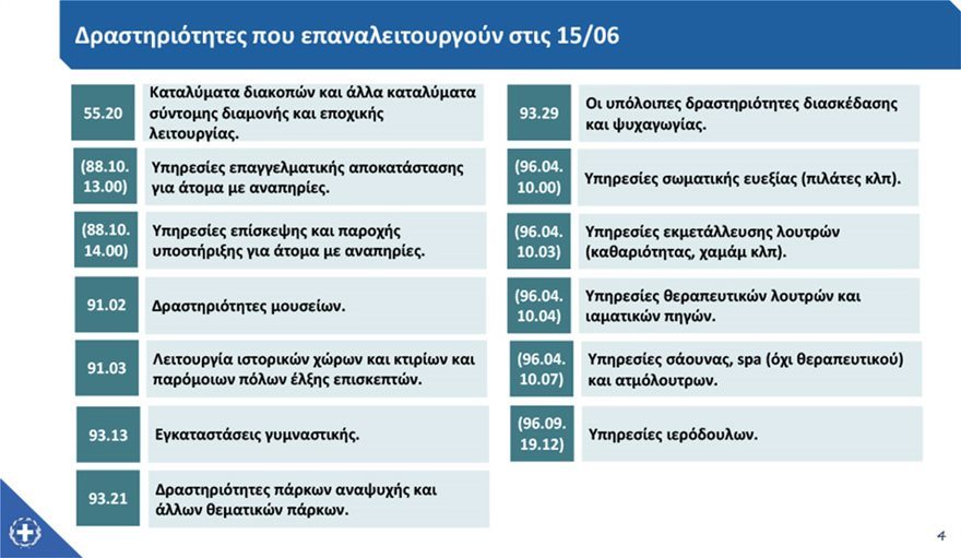 Covid-19_6ο---7ο-Σταδιο-FINAL-4