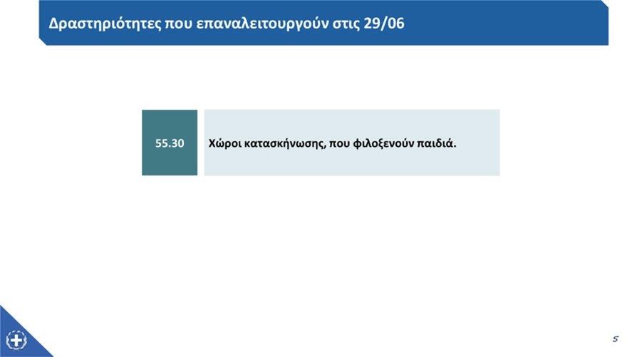 Covid-19_6ο---7ο-Σταδιο-FINAL-5