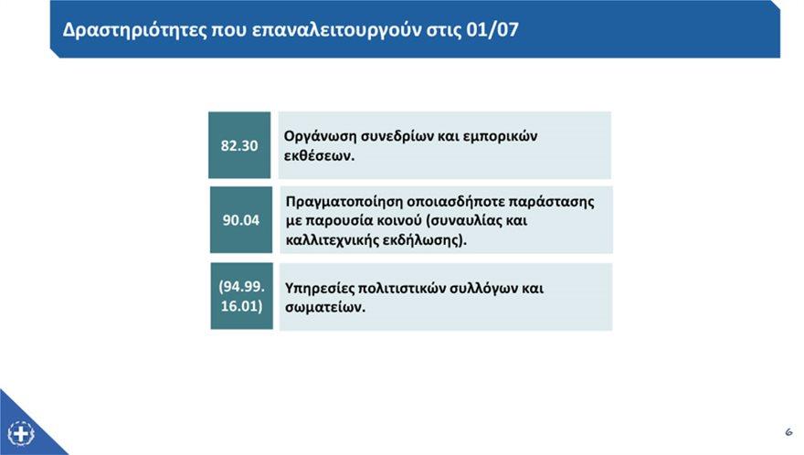 Covid-19_6ο---7ο-Σταδιο-FINAL-6