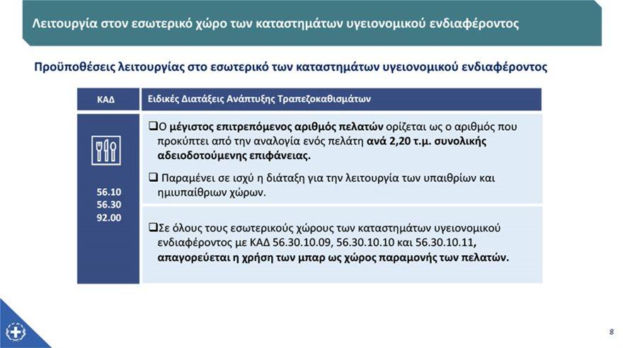 Covid-19_6ο---7ο-Σταδιο-FINAL-8