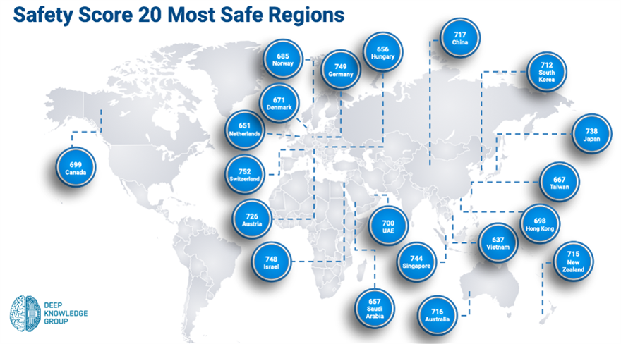 forbes_regions