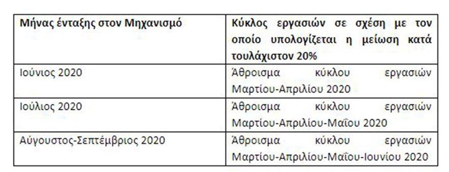 ΣΧΕΔΙΟ-ΚΥΑ-ΜΗΧΑΝΙΣΜΟΥ-ΣΥΝ-ΕΡΓΑΣΙΑ-13-6-2020-1