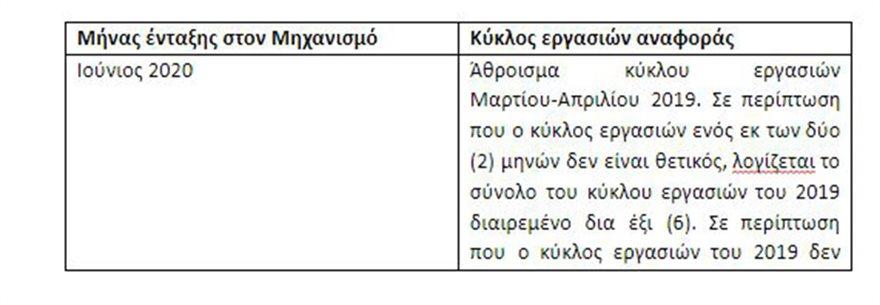 ΣΧΕΔΙΟ-ΚΥΑ-ΜΗΧΑΝΙΣΜΟΥ-ΣΥΝ-ΕΡΓΑΣΙΑ-13-6-2020-2