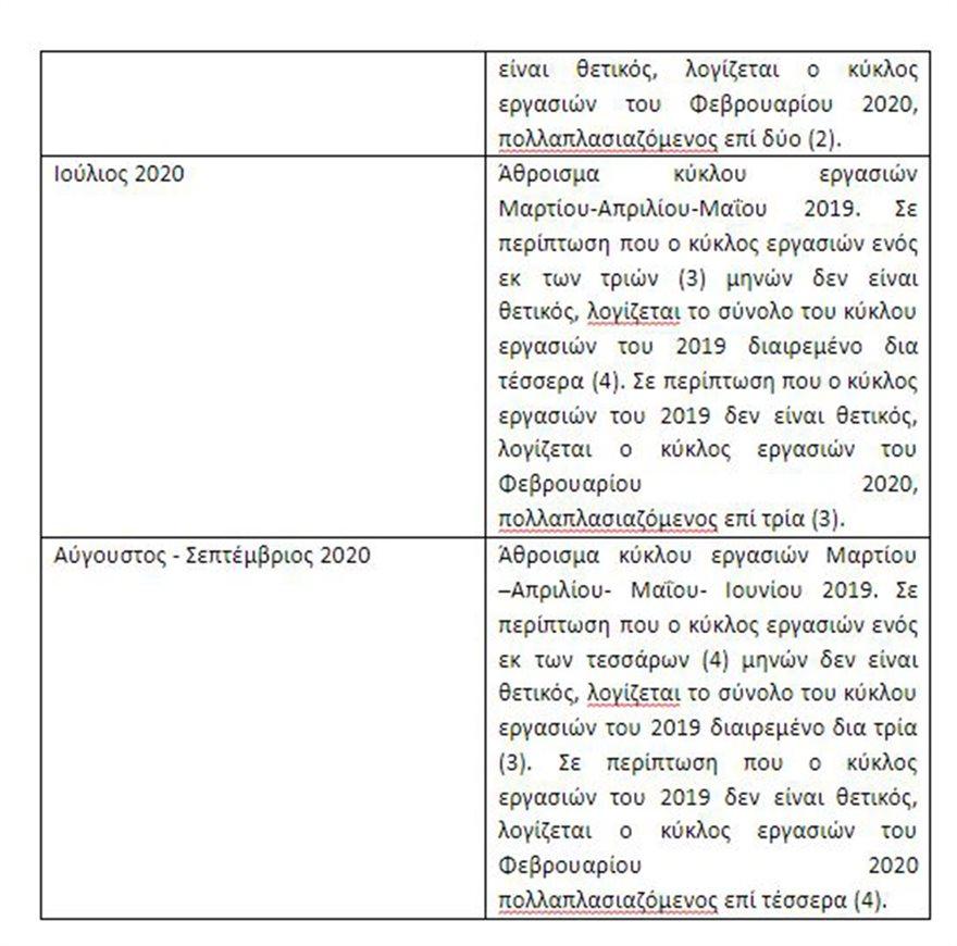 ΣΧΕΔΙΟ-ΚΥΑ-ΜΗΧΑΝΙΣΜΟΥ-ΣΥΝ-ΕΡΓΑΣΙΑ-13-6-2020-3