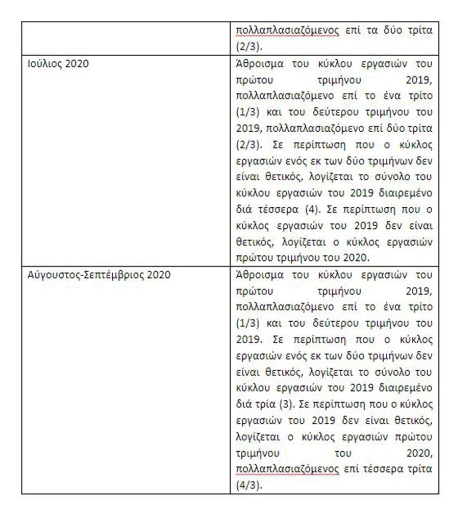 ΣΧΕΔΙΟ-ΚΥΑ-ΜΗΧΑΝΙΣΜΟΥ-ΣΥΝ-ΕΡΓΑΣΙΑ-13-6-2020-4B
