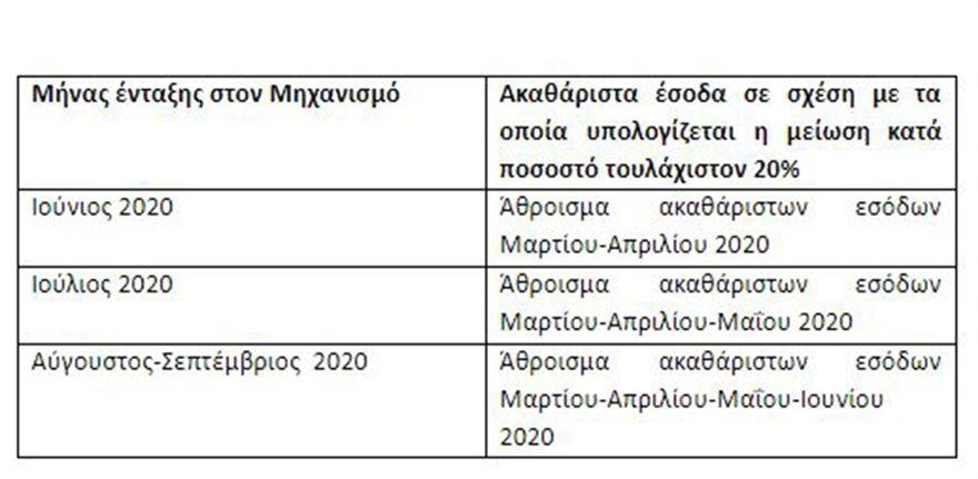 ΣΧΕΔΙΟ-ΚΥΑ-ΜΗΧΑΝΙΣΜΟΥ-ΣΥΝ-ΕΡΓΑΣΙΑ-13-6-2020-5