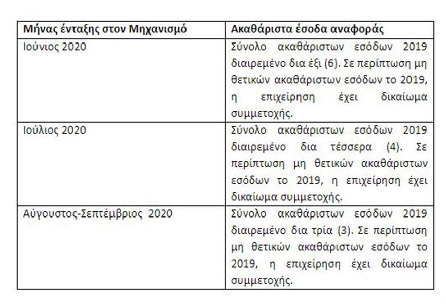 ΣΧΕΔΙΟ-ΚΥΑ-ΜΗΧΑΝΙΣΜΟΥ-ΣΥΝ-ΕΡΓΑΣΙΑ-13-6-2020-6