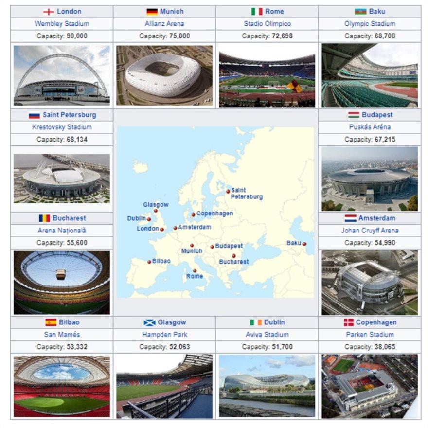 Euro2020_map