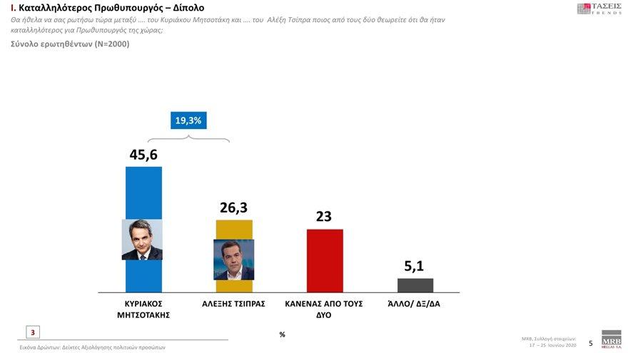 kyriakos_tsipras