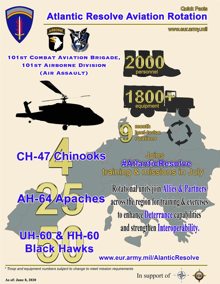 101st-CAB-Rotation-Info-Graph-_1_