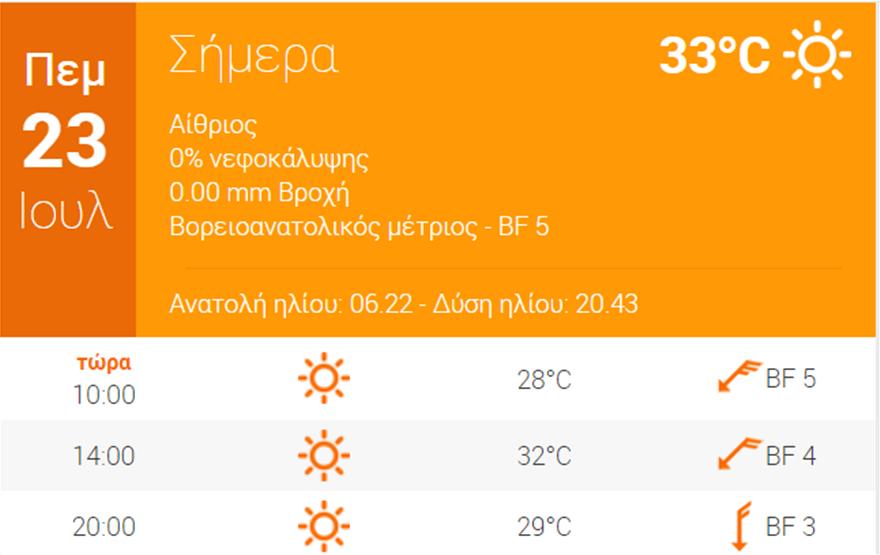 kairos_athina_map
