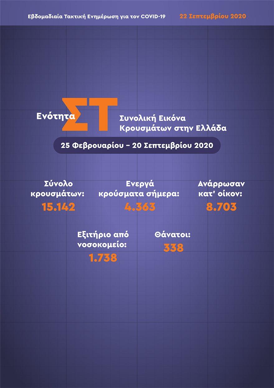 enimerosi-SEP22-teliko-6